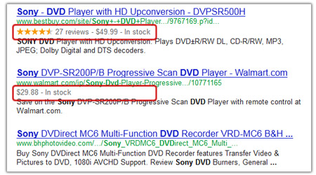 Rich Snippets Shown in Google SERPs